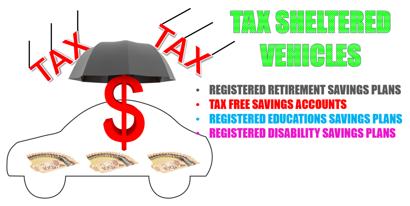 TAX SHELTERED VEHICLES