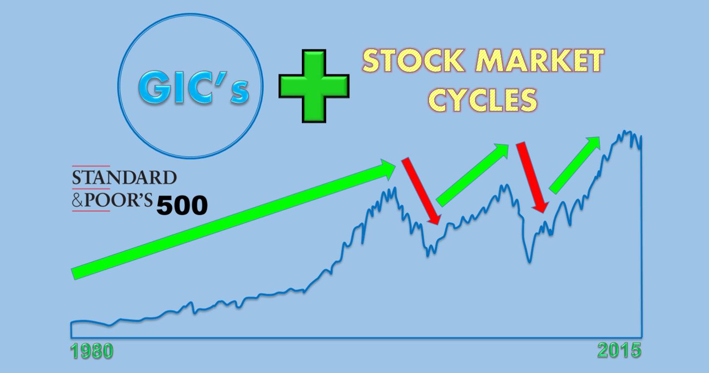 GICs & STOCK MARKET CYCLES